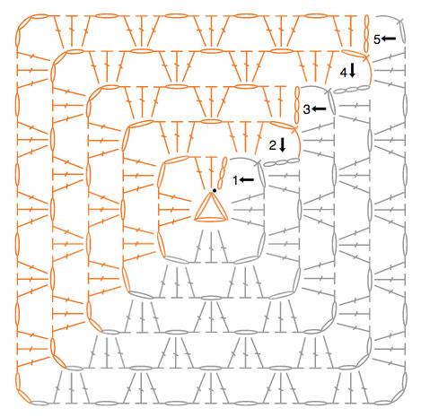 crochet granny square diagram dual rcd consumer unit wiring 4 colour afghans tutorial the crowd http www yarnspirations com patterns half n