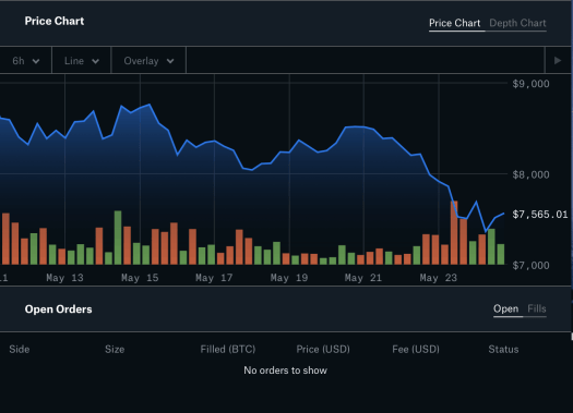 forgot which exchange cryptocurrency