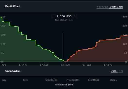 coinbase pro trading interface bitcoin depth chart