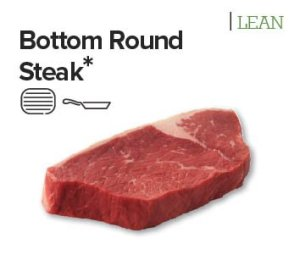 bottom-round-steak