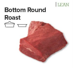 bottom-round-roast