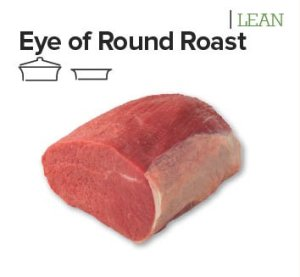 eye-of-round-roast