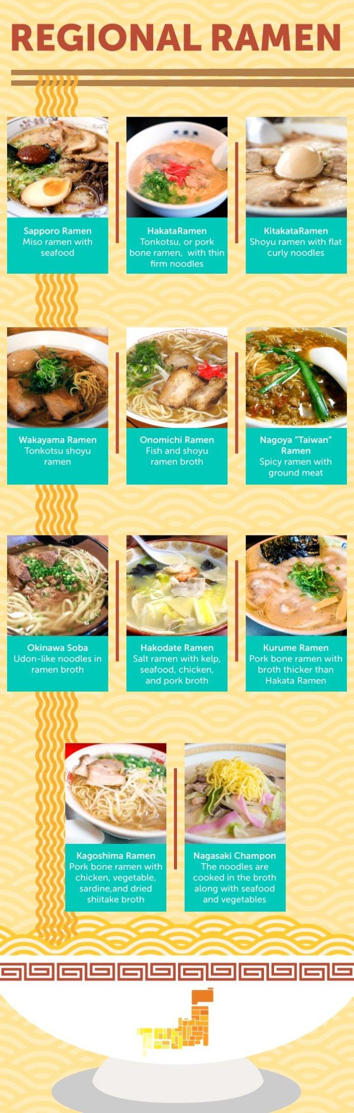 japanese ramen soup types