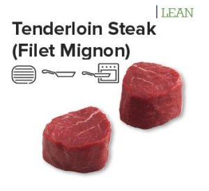 tenderloin-filet-mignon