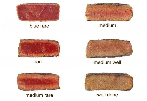 cooking-steak-temperature-guide