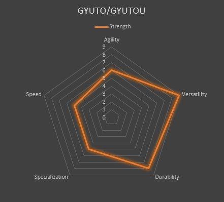 gyuto-knife-radar