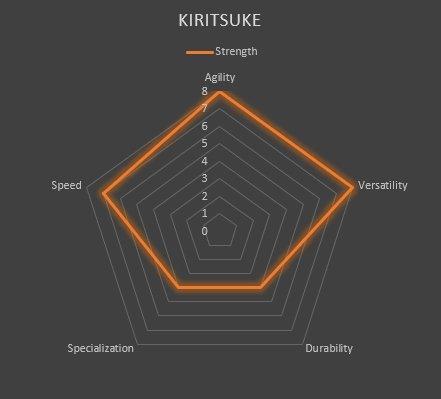 KIRISUKE JAPANESE KITCHEN KNIFE RADAR