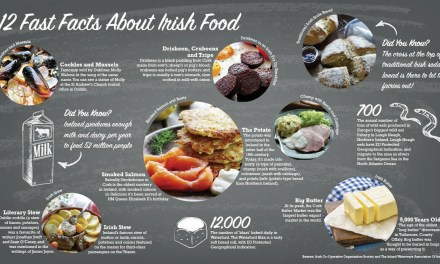 The Essential Guide to Irish Food