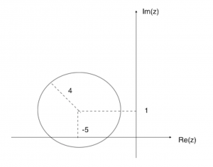 Graph for 4(ai)