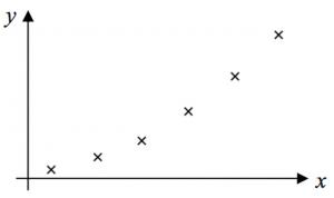 Graph of 8ai