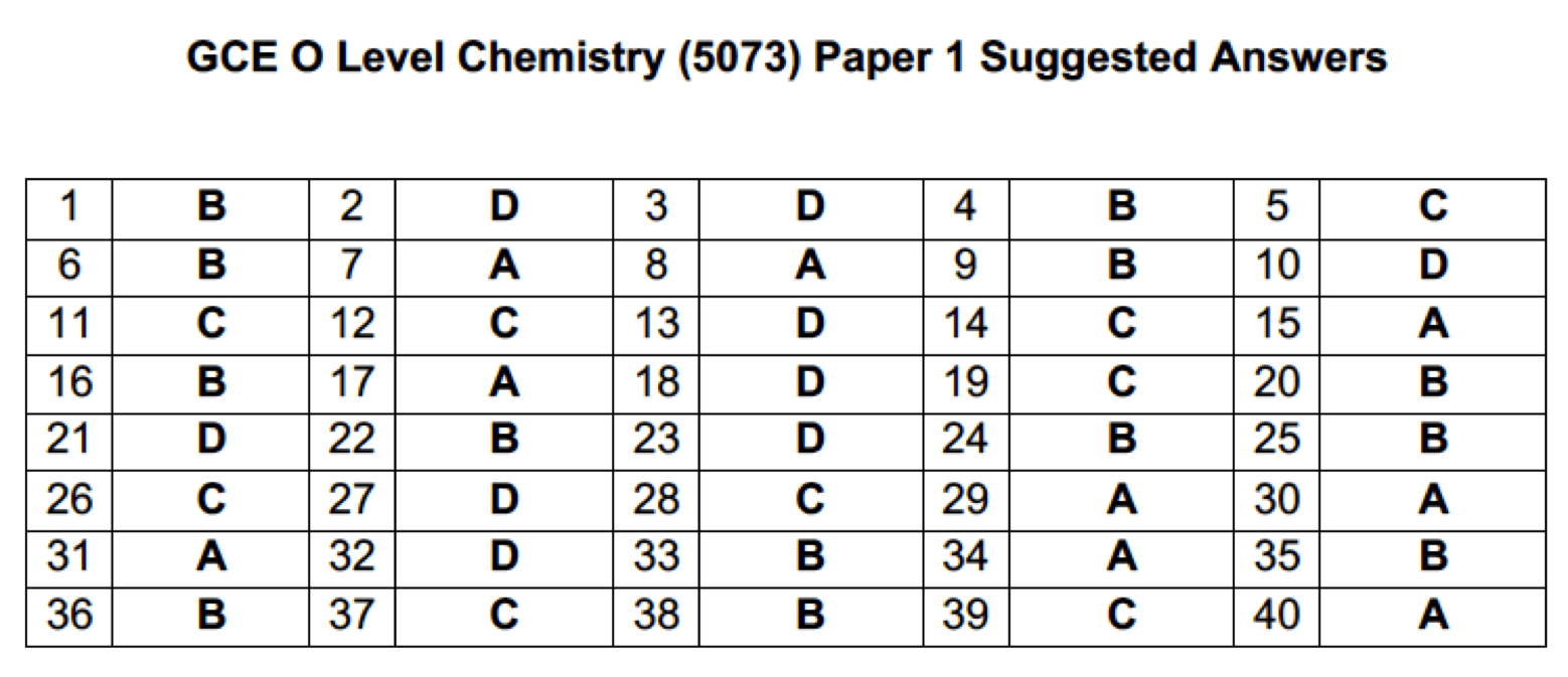 O Level Chemistry Paper 1 june 2003 Answers