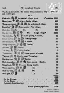 1841年香港第一個人口普查,呈現香港最多人口竟然在赤柱?有成2000人住,但淺水灣、深水灣的上等人豪宅區竟是一個人都無的不毛之地?