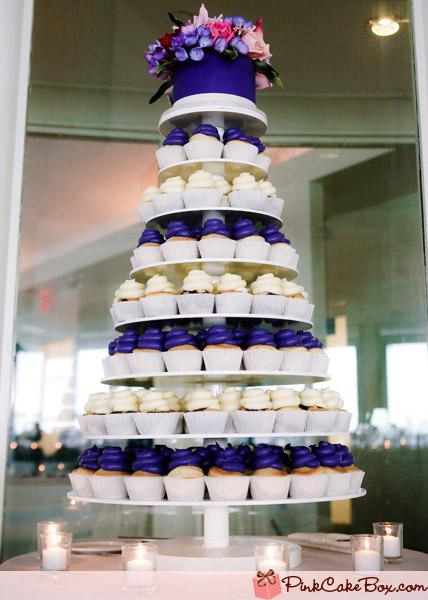 CUPCAKE CAKES The Cupcake City
