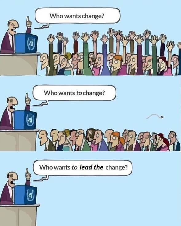A photo of three situations: First where everyones hands are raised and the question being posed is: who wants change. The second is who wants to change - here no ones hands are raised. and finally the last one is who will lead the change and the room is empty.