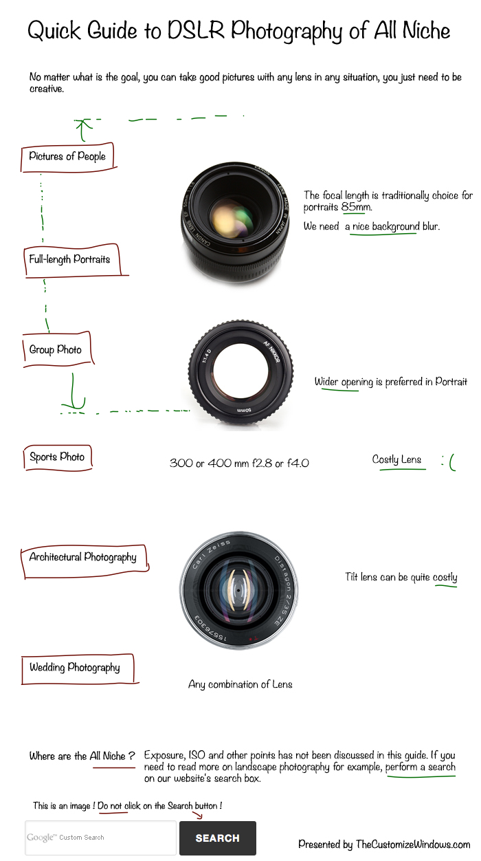 Quick Guide to DSLR Photography of All Niche