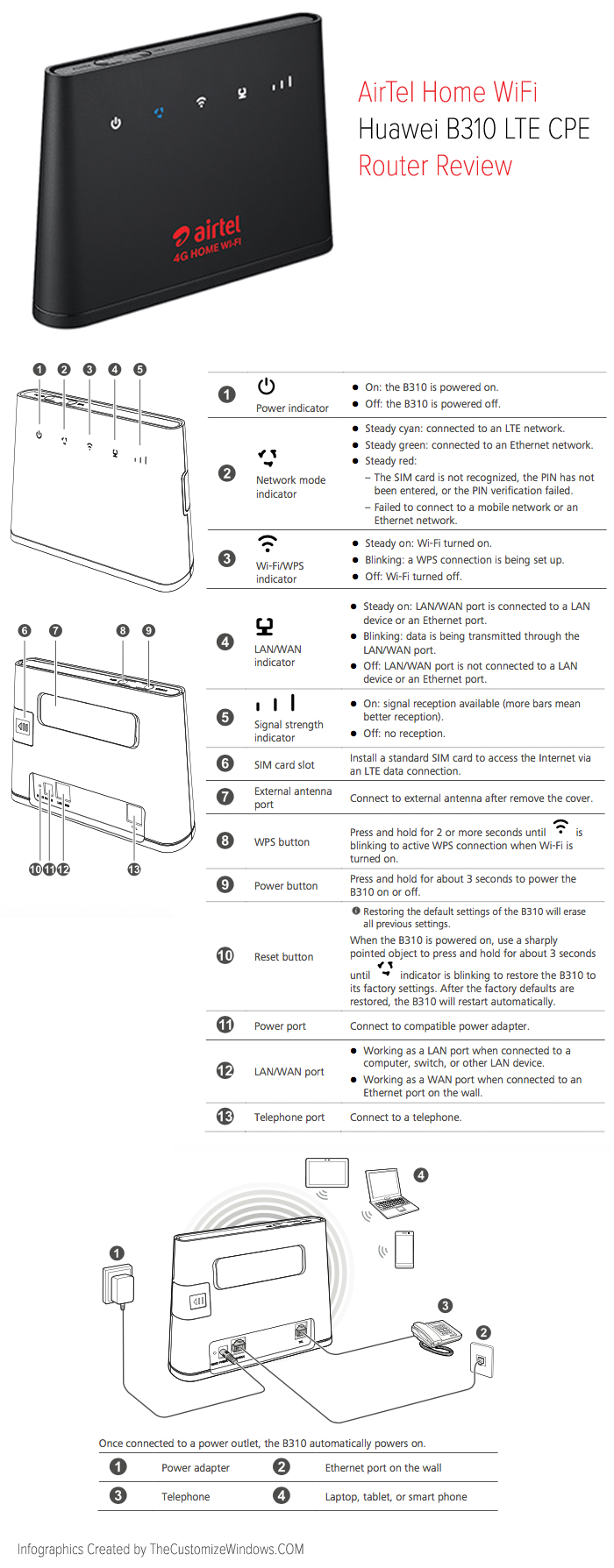 Xbox One Usb Adapter Free Download Wiring Diagrams