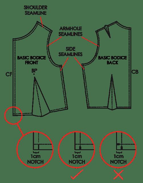 Pattern Making Fundamentals Seam Allowance  The Cutting