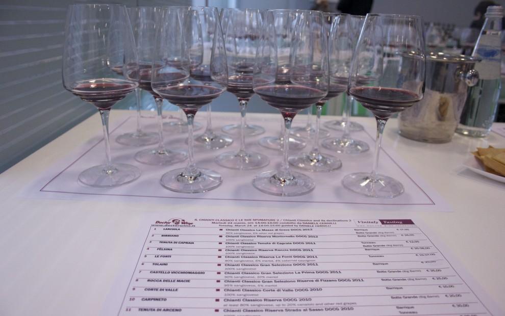 Wine Glasses Table Chianti