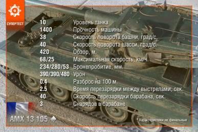 AMX 13 105