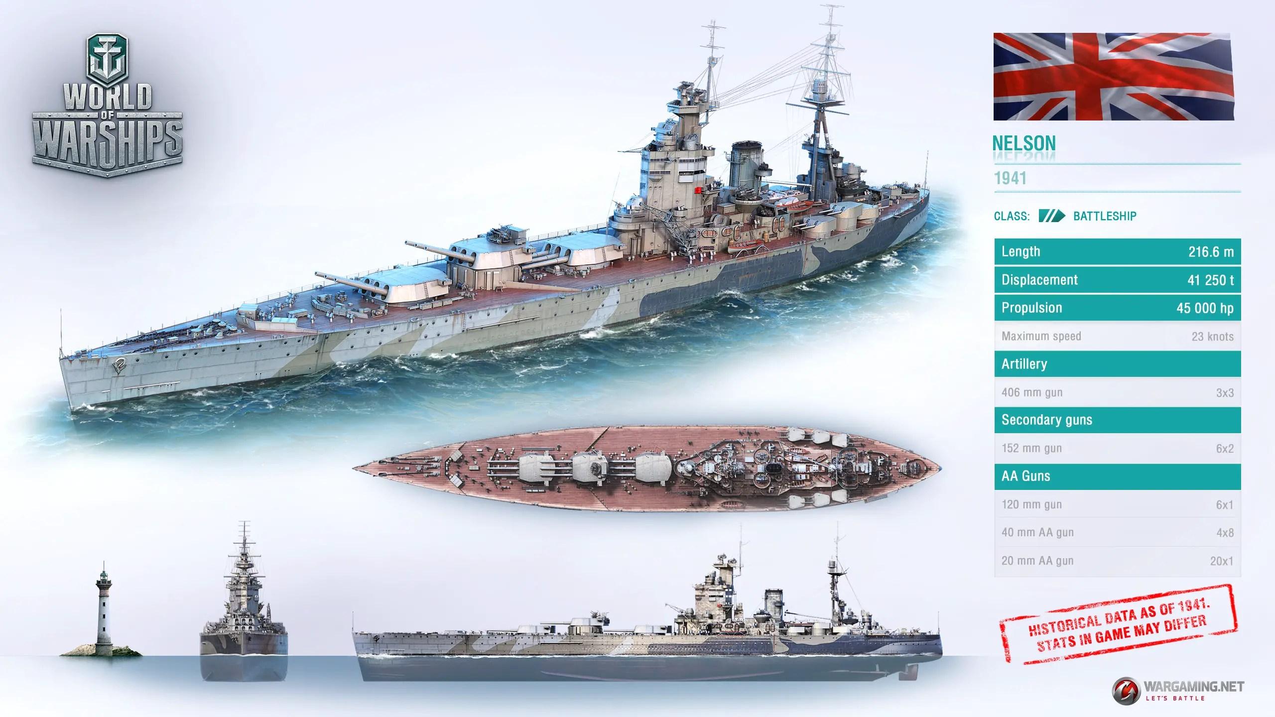 World Of Warships British Battleships Nelson King