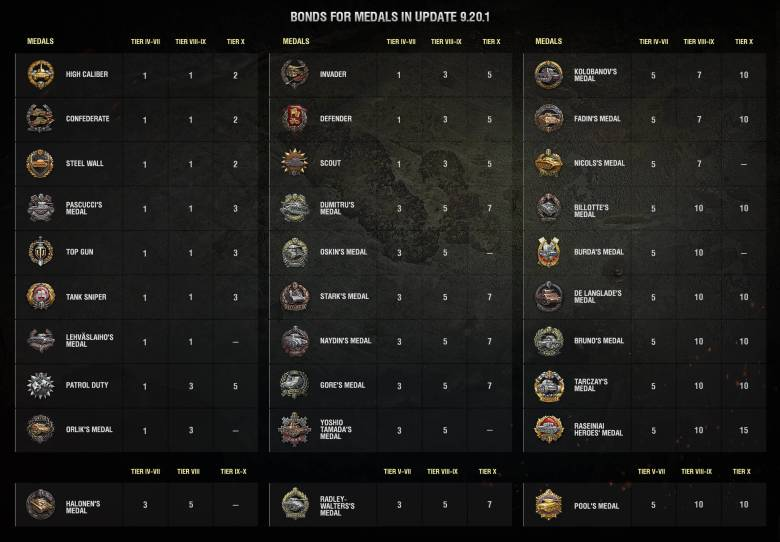 medals_en