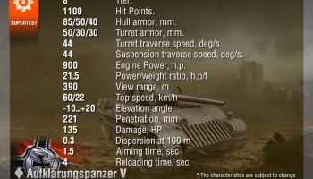 World of Tanks – Tier V Light Tanks Initial Stats