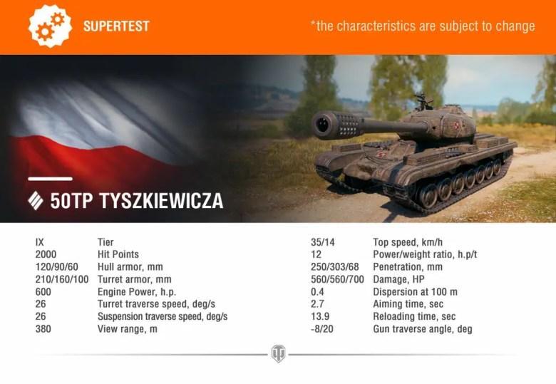 50TP Tyszkiewicza