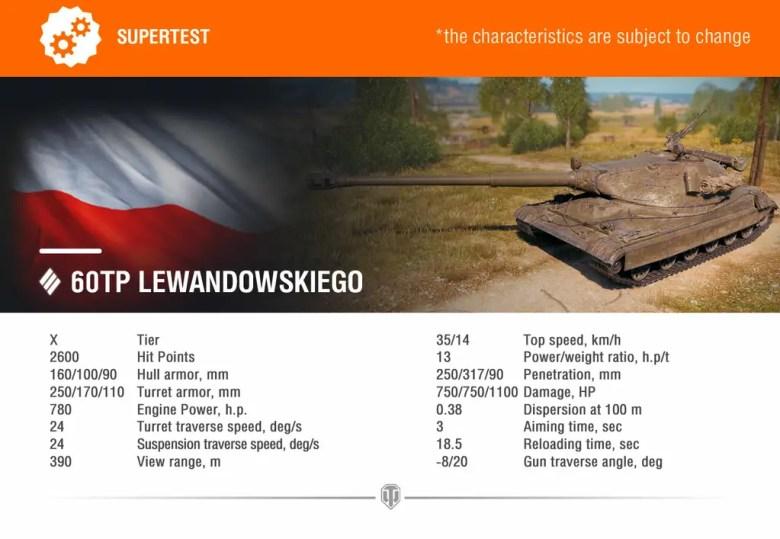 60TP Lewandowskiego_EN