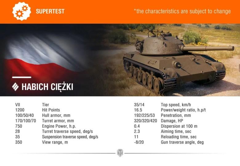 supertest-Habich_ciężki_EN