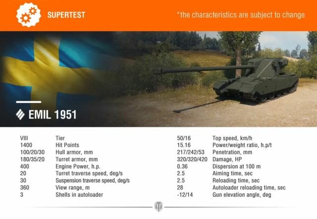 supertest-EMIL_1951_EN
