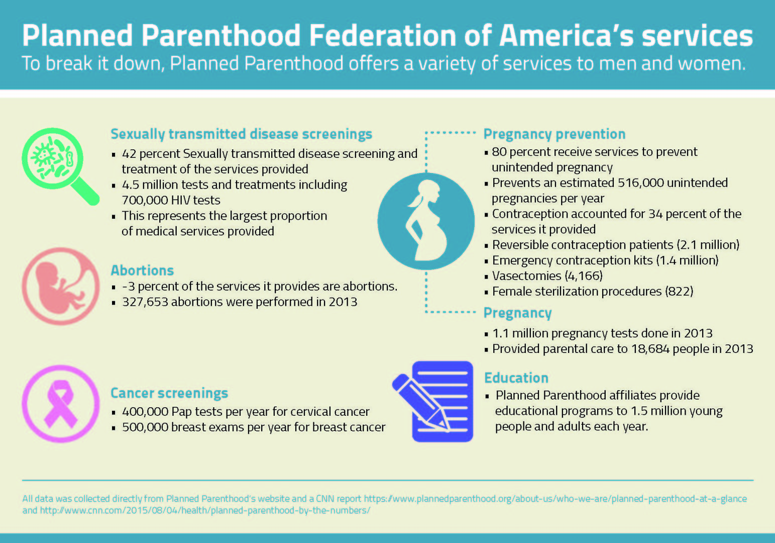 Planned Parenthood abortion clinics dwindle due to Texas ...