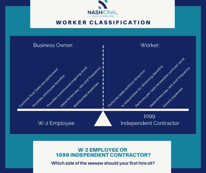 How to determine worker classification status