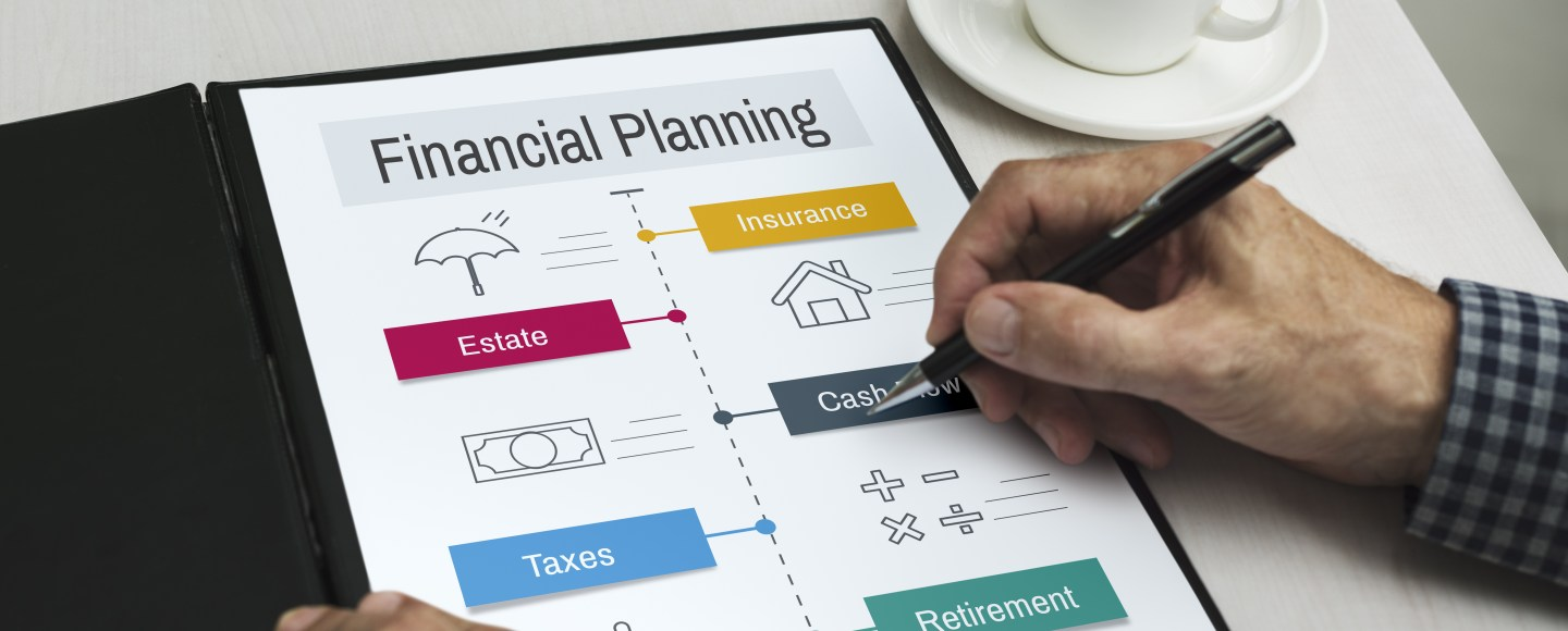 What is a financial plan