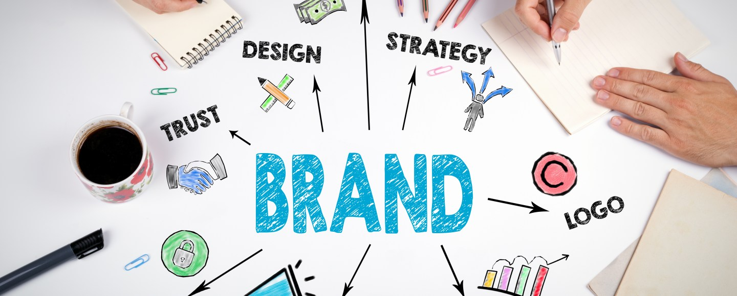 How to Identify and Develop Your Brand