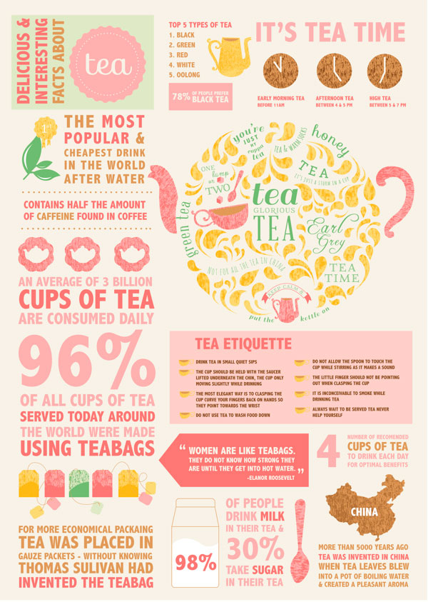 All About Tea In One Infographic