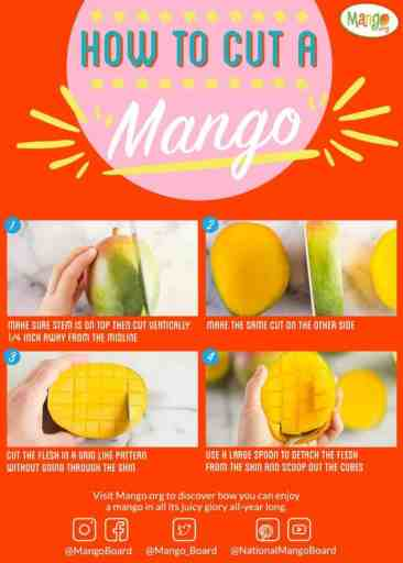 Instructions for how to cut mango are displayed with four steps listed.