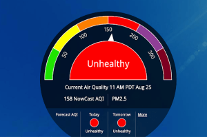 Gauge showing unhealthy air quality