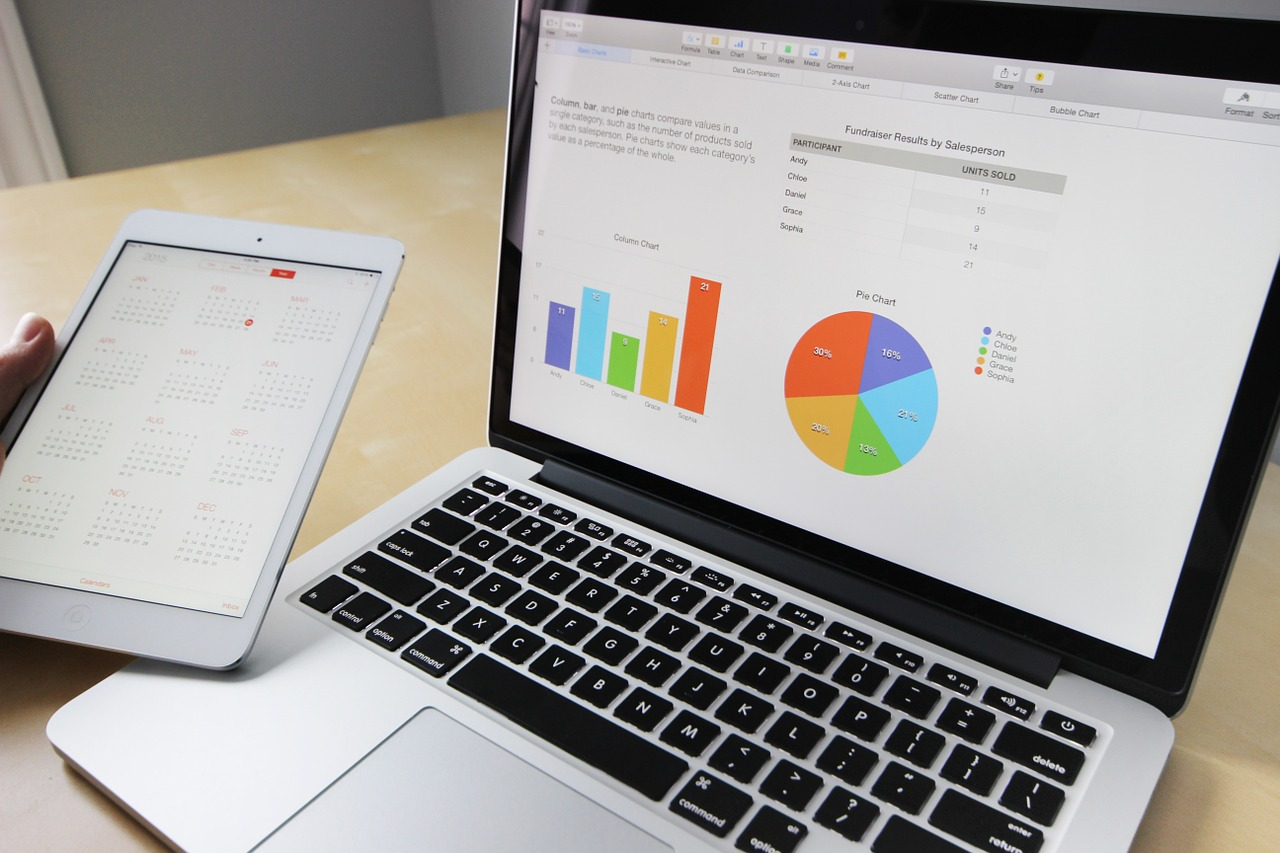 laptop computer showing bar graph and pie chart, person holding tablet showing calendar