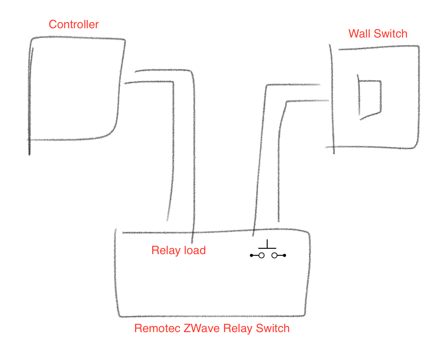 off topic how to automate your gas fireplace the dataist there should be two terminals on the relay that are marked l and n and have nothing connected to them at this point these are for the 120v current which