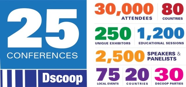 Dscoop celebrates digital print creativity at its largest EMEA conference to date