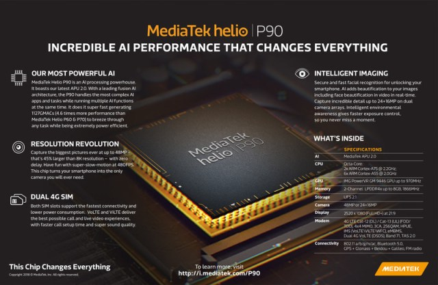 MediaTek's Helio P90 system-on-a-chip promises improved camera performance