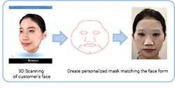 KOSÉ uses Bellus3D face-scanning to deliver personalized beauty products