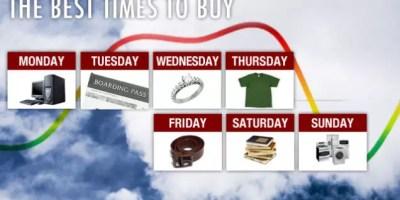 impara a distinguere i giorni della settimana corretti per risparmiare comprando online: infografia riassuntiva