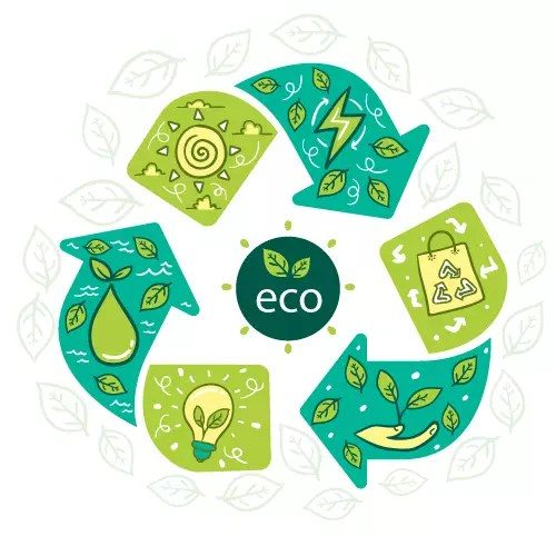 recycling process image