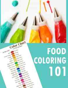 All about food coloring what you need to know using gel paste also colors buy how mix frosting and icing color rh thedecoratedcookie