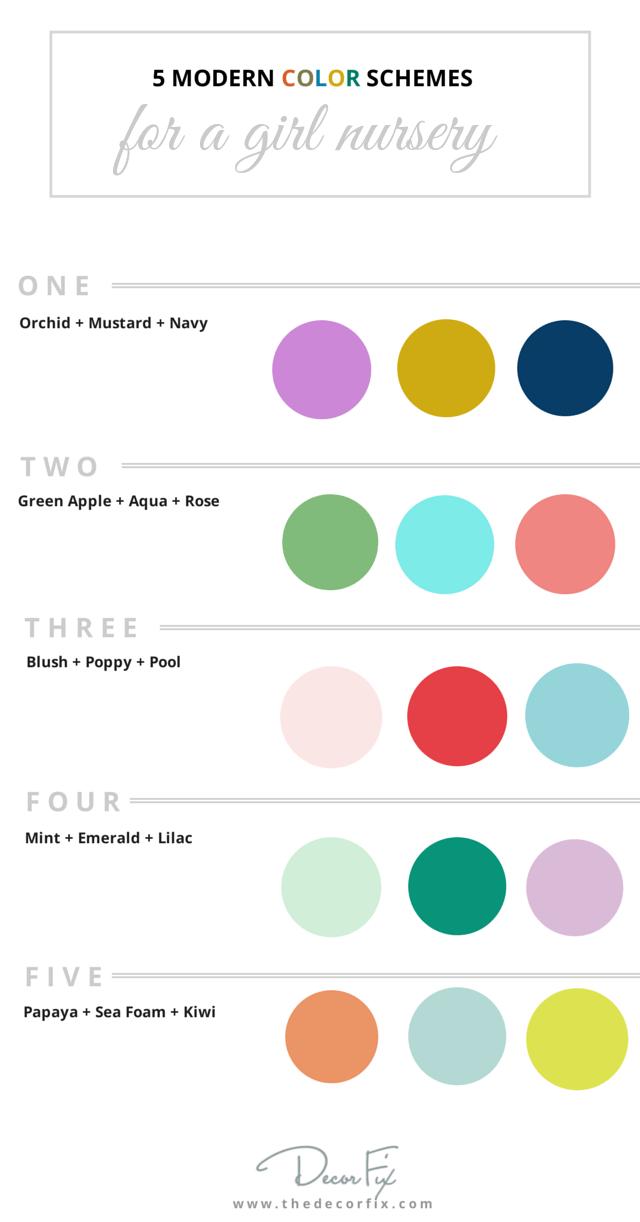 Modern color schemes for a girl nursery