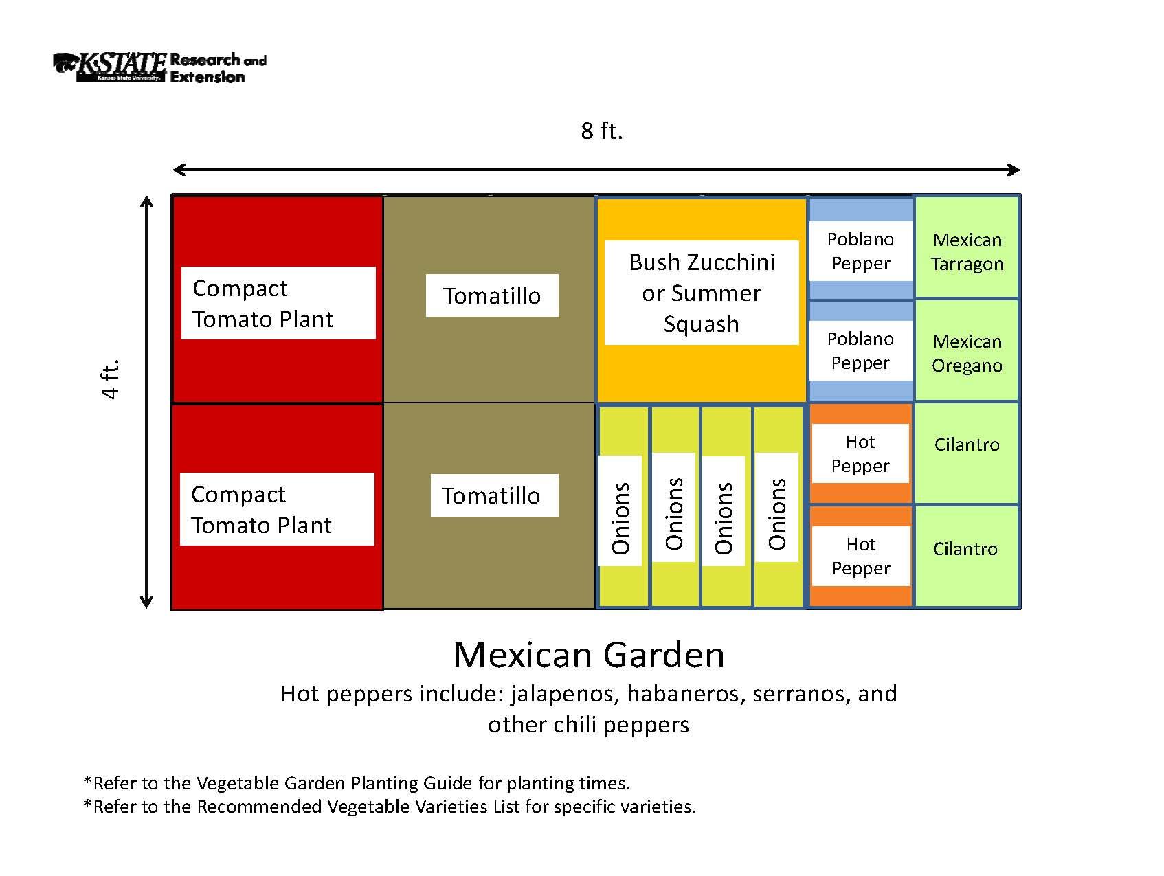 hight resolution of garden templates the demo garden blog greenhouse raised garden bed diagram of raised garden bed