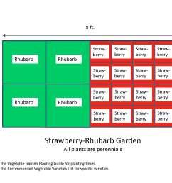recommended vegetable varieties if  [ 2200 x 1700 Pixel ]