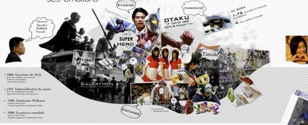 Otaku-Sony
