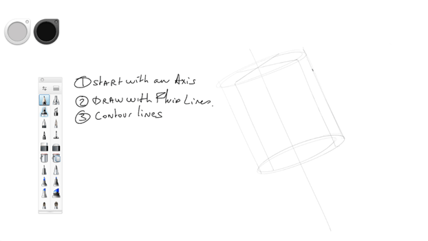 Draw the contour lines